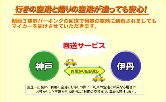 関西3空港パーキング-伊丹空港...